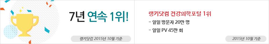 헬스조선, 랭키닷컴 건강포털 7년 연속 1위
